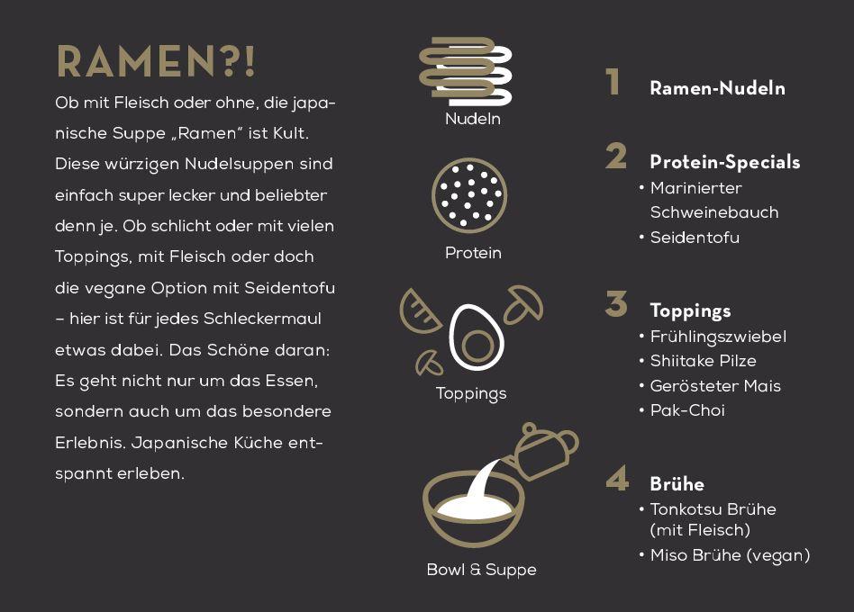 Ramen richtig essen